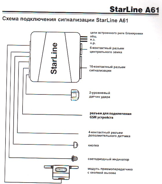Описание и схемы автосигнализаций