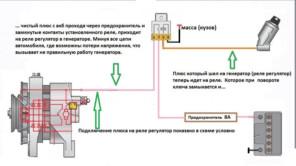 Схема-генератора-ваз4-1024x576