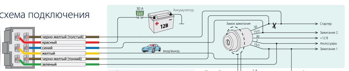 Фото №39 - точки подключения сигнализации с автозапуском ВАЗ 2110