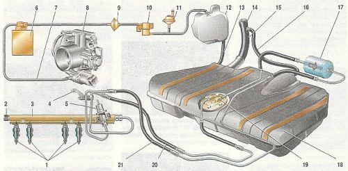 Схема подачи топлива двигателя