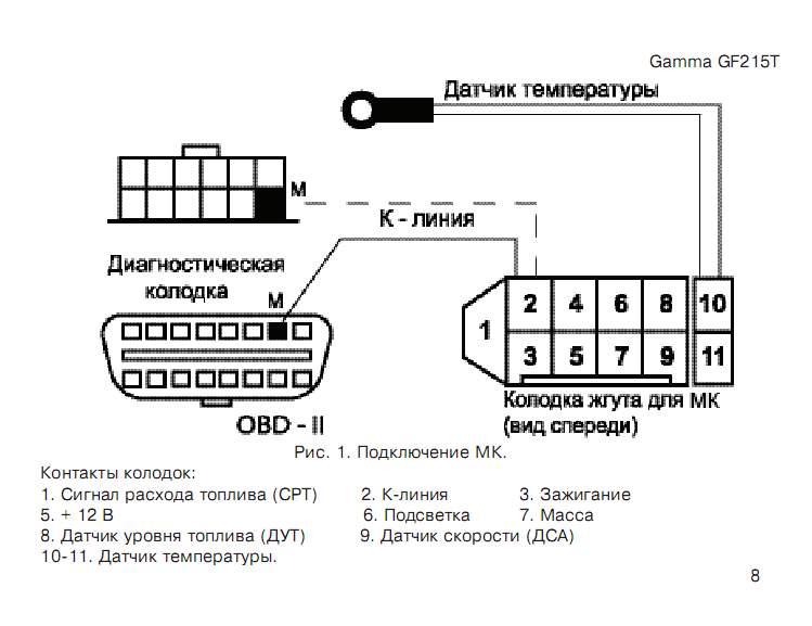 Gamma GF 215 T (2059 кб)