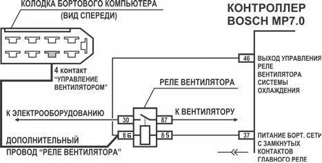 Схема подключения бортового компьютера калина штат